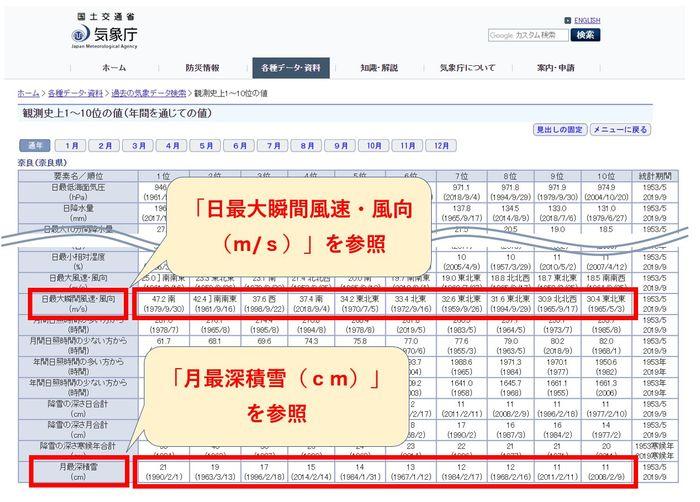 気象庁ホームページ5