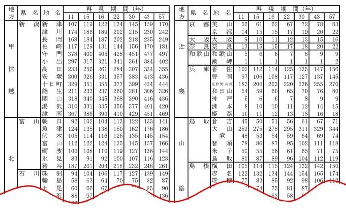 日本施設園芸協会資料