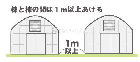 棟と棟の間も1m
