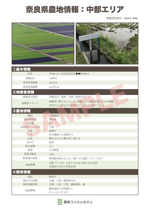 農地情報サンプル
