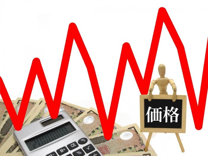 価格の下落