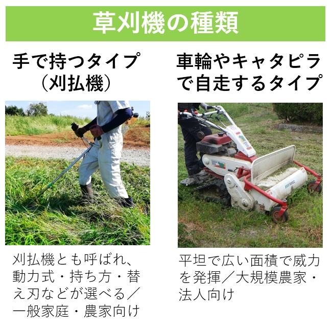 草刈機の種類